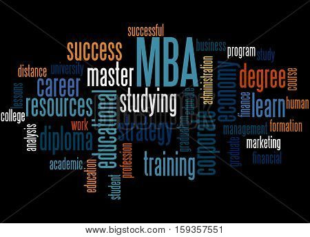 Mba, Word Cloud Concept 6