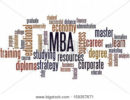 Mba, Word Cloud Concept 7