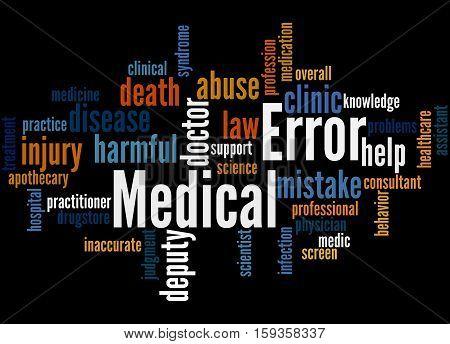 Medical Error, Word Cloud Concept 4