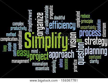 Simplify, Word Cloud Concept 3