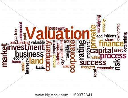 Valuation, Word Cloud Concept