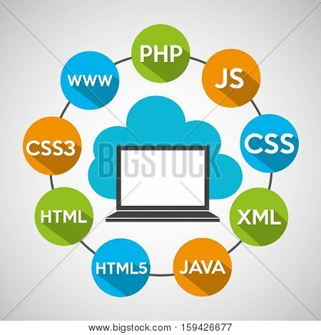 programming languages computer cloud design vector illustration eps 10