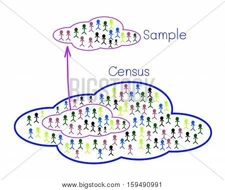 Business and Marketing or Social Research The Process of Selecting Sample of Elements From Target Population to Conduct A Survey...
