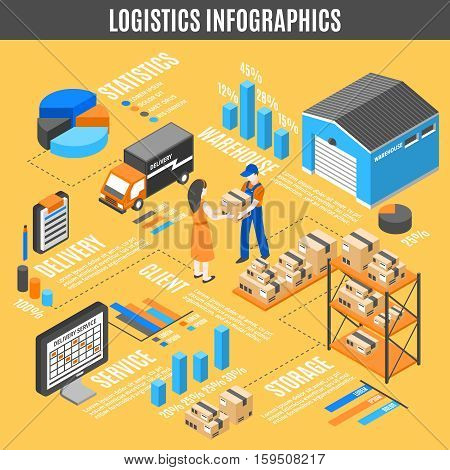 Logistics isometric infographics with processes of storage transportation delivery and distribution isolated vector illustration