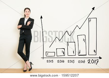 Business Woman Drawing Graph Showing Profit Growth