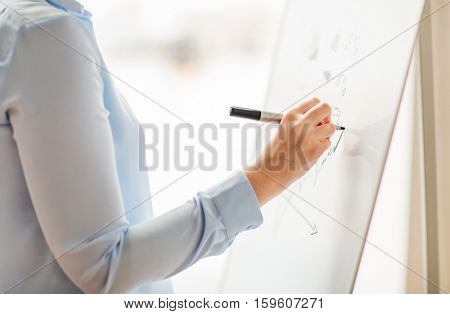 business, people, economics, analytics and statistics concept - close up of hand with marker drawing graph on office flip chart