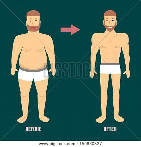Changing lifestyle concept of diet. Man before and after a diet and sport. Vector illustration.