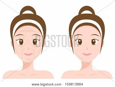 vector portrait, woman face, before and after aging, skin care ( collagen )