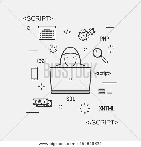 Web development process thin line concept. Computer programing languages and hacker with laptop. Notebook and abstract lines.