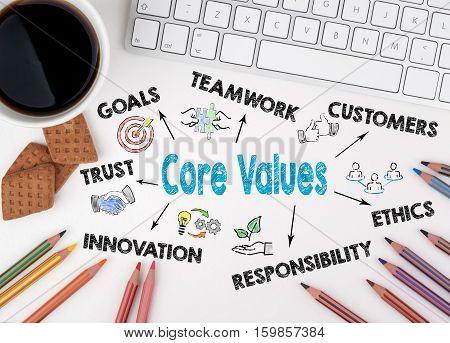 Core Values Business concept. White office desk.