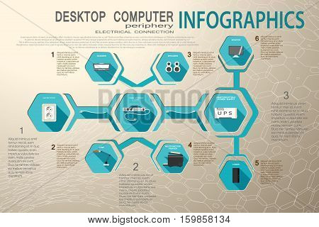 Vector infographics set of desktop computer periphery electrical connection on the gradient beige background with white pattern and hexagon turquoise icons cut from paper.