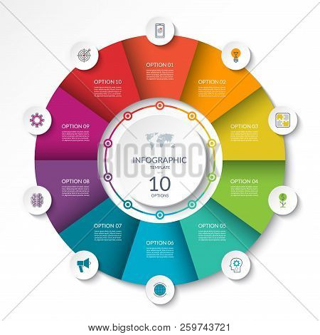 Circular Infographic Flow Chart. Process Diagram Circle Or Pie Graph With 10 Options, Parts, Segment