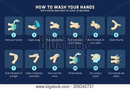 Infographic Illustration Of How To Wash Your Hands With Water And Soap At Least 20 Seconds. How To W