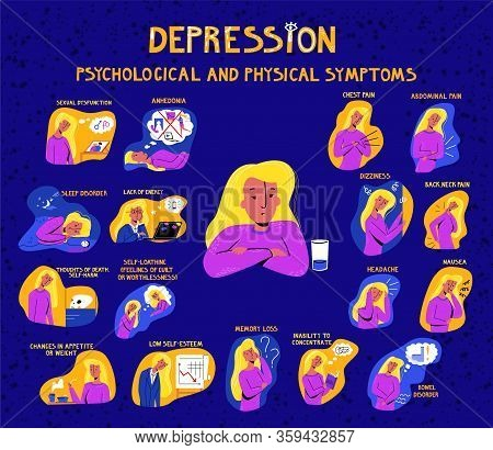 Vector Flat Illustration Infographic On Topic Of Depression. With Use Of Drawn Font Is Described And