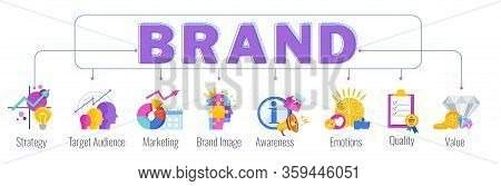 Word Brand Infographic Concept With Pictograms. Strategy, Management And Marketing. Successful Posit
