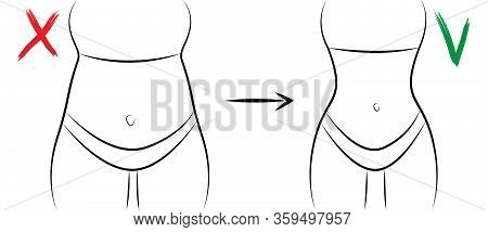 Thick And Slim Female Figure, Thick And Slim Waist.