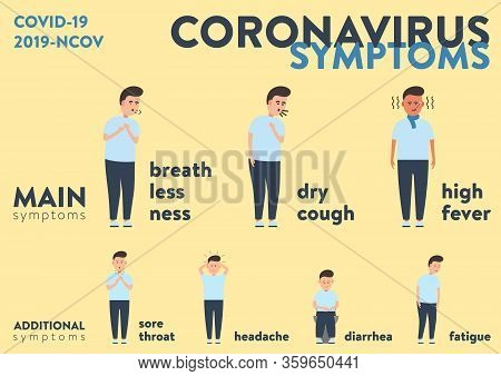 Vector A3 Print Ready Medical Poster With Coronavirus Symptoms Information. Each Symptom Is Represen