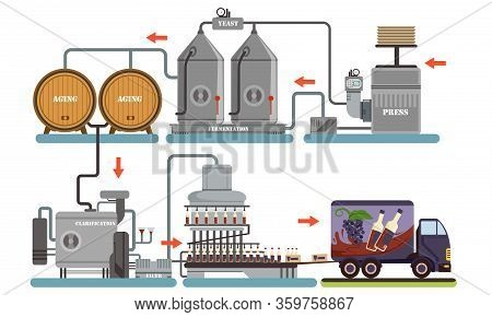 Wine Production Process, Alcoholic Beverages Making Equipment, Grapes Pressing, Fermentation, Aging,