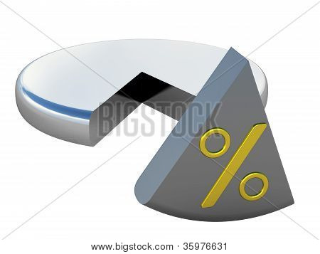 The Diagram And Percent