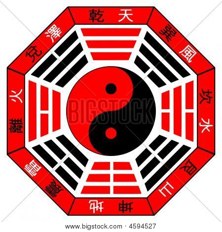 Chinês de Bagua (oito trigramas)