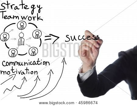 business man writing success concept