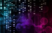 Genetic Background with DNA Genome Sequence Art poster