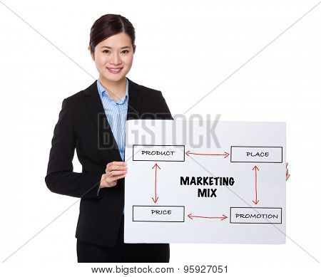 Businesswoman showing a white board with marketing mix concept