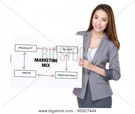 Businesswoman present on white board with marketing mix concept