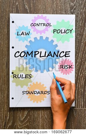Compliance to company procedures and policies on math book
