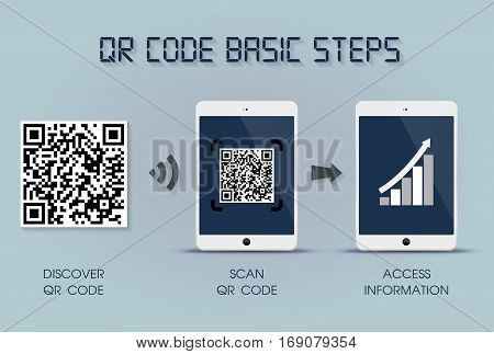 QR code basic steps on tablet - quick response code infographic template, tablet version