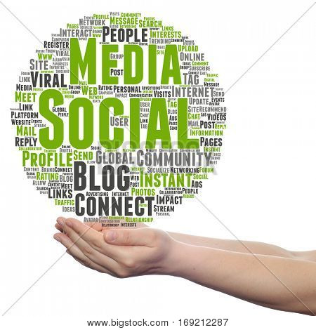 Concept or conceptual social media marketing or communication abstract word cloud in hand isolated on background metaphor to networking, community, technology, advertising, global, worldwide tagcloud