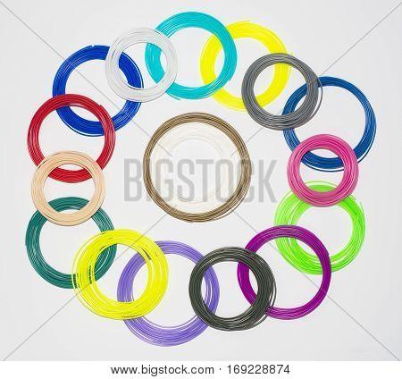 3D printing pen filaments in a circle