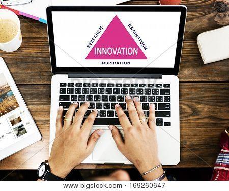 fresh Ideas Creativity Thinking Concept