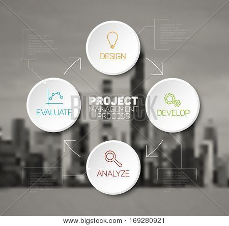 Vector Project management process diagram with white buttons and city photo in the background