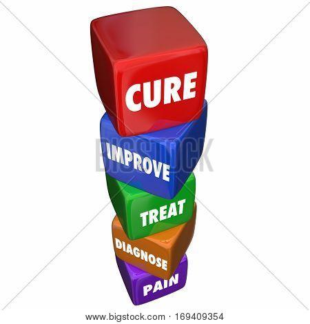 Cure Pain Disease Diagnose Treat Word Cubes Steps 3d Illustration