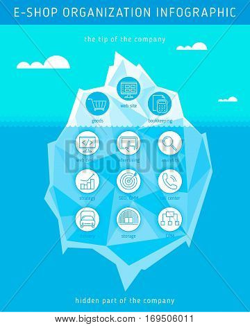 Flat thin line infographic. Business vector elements and concept illustration of company organization system. Infographic vector e-shop structure design icons underwater iceberg sea water.