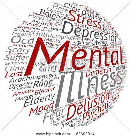 Concept conceptual mental illness disorder management or therapy abstract round word cloud isolated on background  metaphor to health, trauma, psychology, help, problem, treatment or rehabilitation