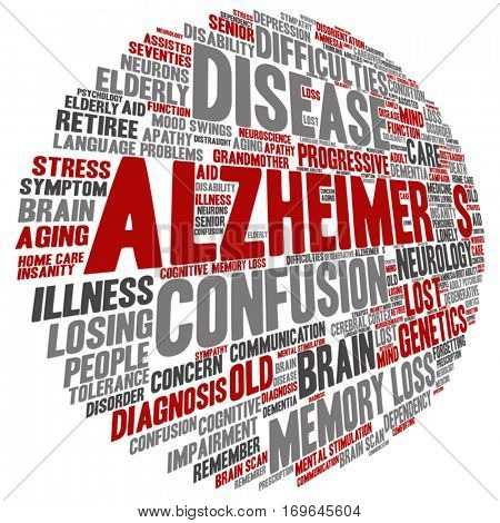 Vector concept conceptual Alzheimer`s disease symptoms abstract word cloud isolated on background