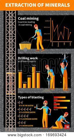 Mining industry infographic template with working miners drill dynamite wheelbarrow graphs and diagrams vector illustration
