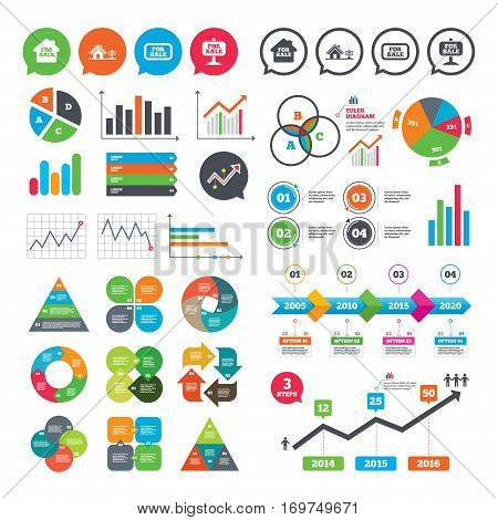 Business charts. Growth graph. For sale icons. Real estate selling signs. Home house symbol. Market report presentation. Vector