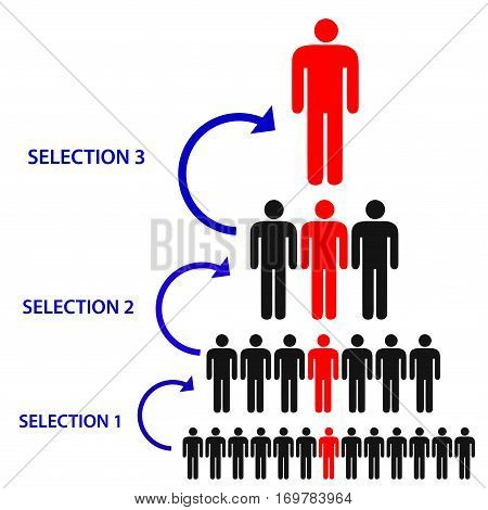 selecting the most suitable candidate among a group