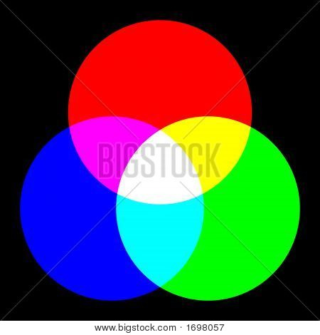 Three Color Wheel
