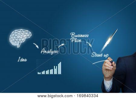 Algorithm for generating start up concept design illustration banner