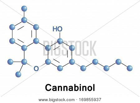 Cannabinol is a weak psychoactive cannabinoid. Pharmacologically relevant quantities are formed as a metabolite of tetrahydrocannabinol