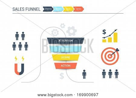 Business infographics with stages of a Sales Funnel, audience, clients, target and profit. Lead and internet sales concept with funnel. Flat vector illustration.