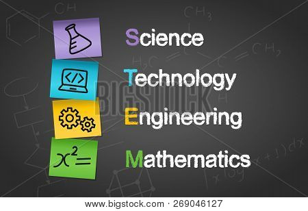 Stem Education Post It Notes Concept Background. Science Technology Engineering Mathematics.