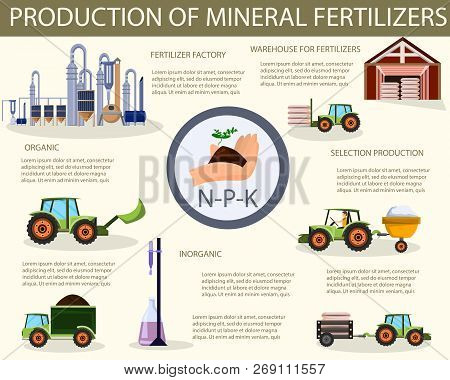 Production of Mineral Fertilizers Concept. Natural Organic and Inorganic Growth. Warehouse for Fertilizers and Selection Production. Seedlings Hand. Fertilizer Factory. Vector Flat Illustration. poster