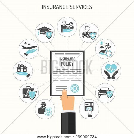 Insurance Services Concept With Hand Hold Insurance Policy And Flat Icons House, Education, Money An