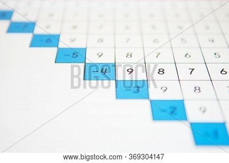 Math Montessori Materials. Montessori School. Numbers. Mathematics.
