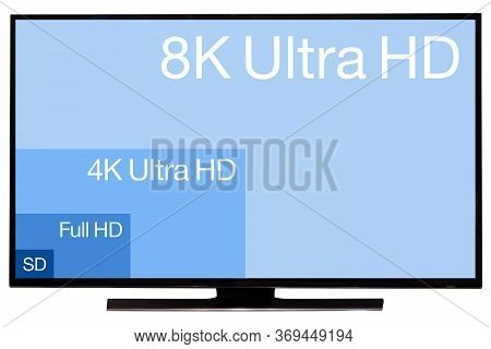 Tv Ultra Hd. 8k Television Resolution Technology. Hdtv Ultra Hd Concept